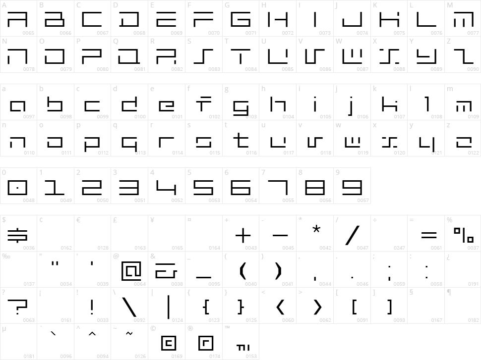 Minimalhard Character Map