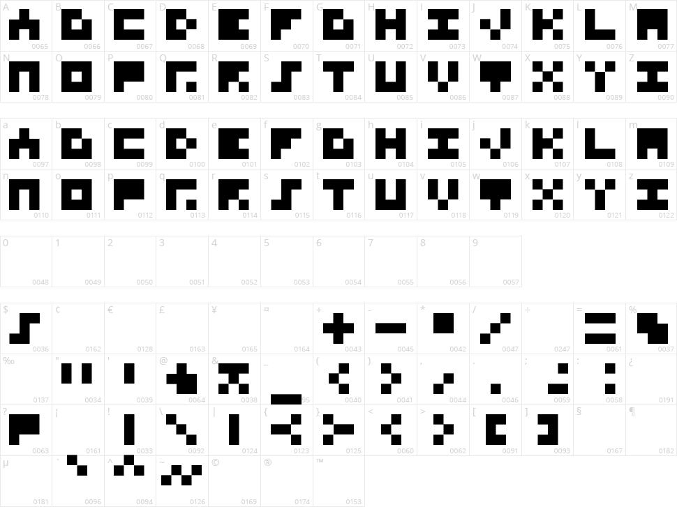 Miniozma Character Map