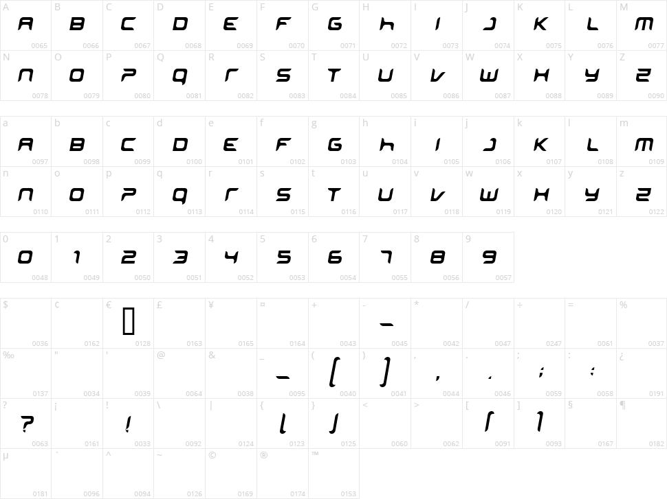 Miniskip Character Map