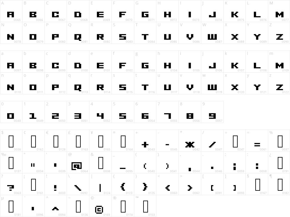Minusio Character Map