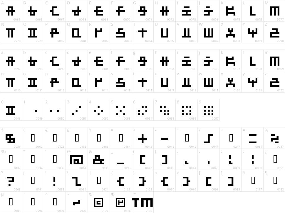 Mischstab Umbrella Patina Character Map