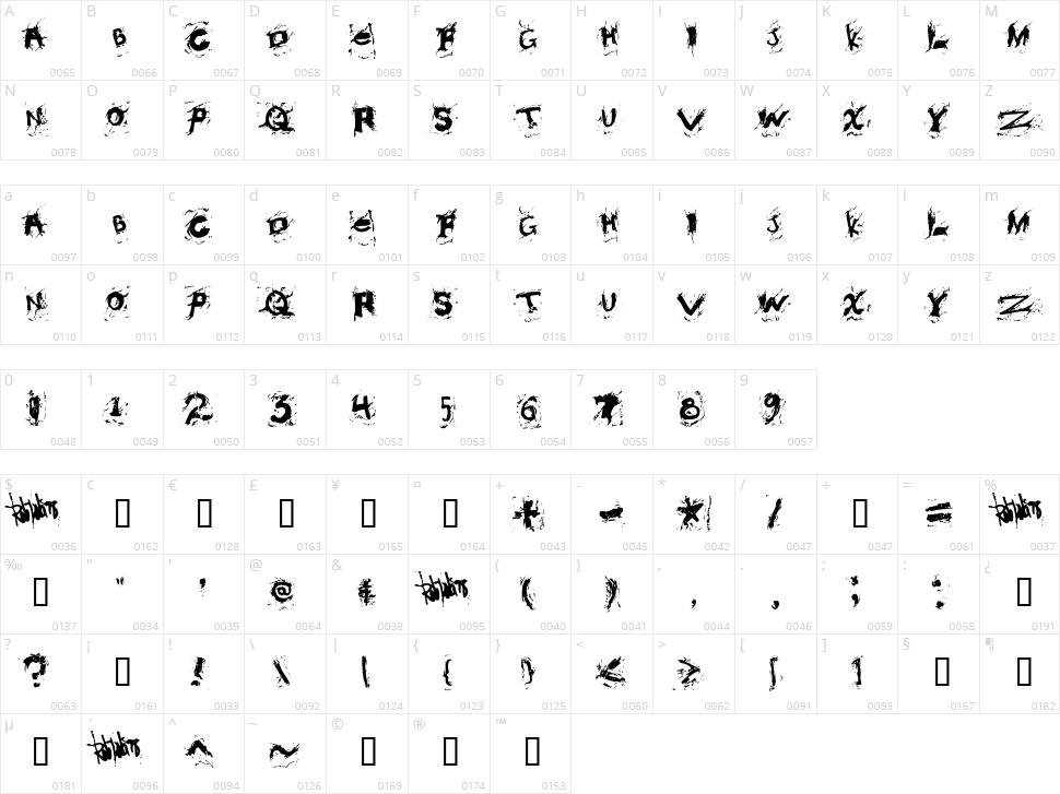 Misconstrued Character Map