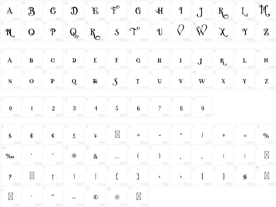 Misteri Caps Character Map