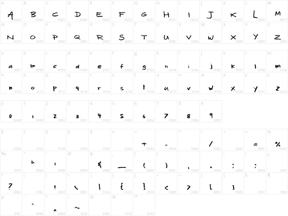 Mix Motley Character Map