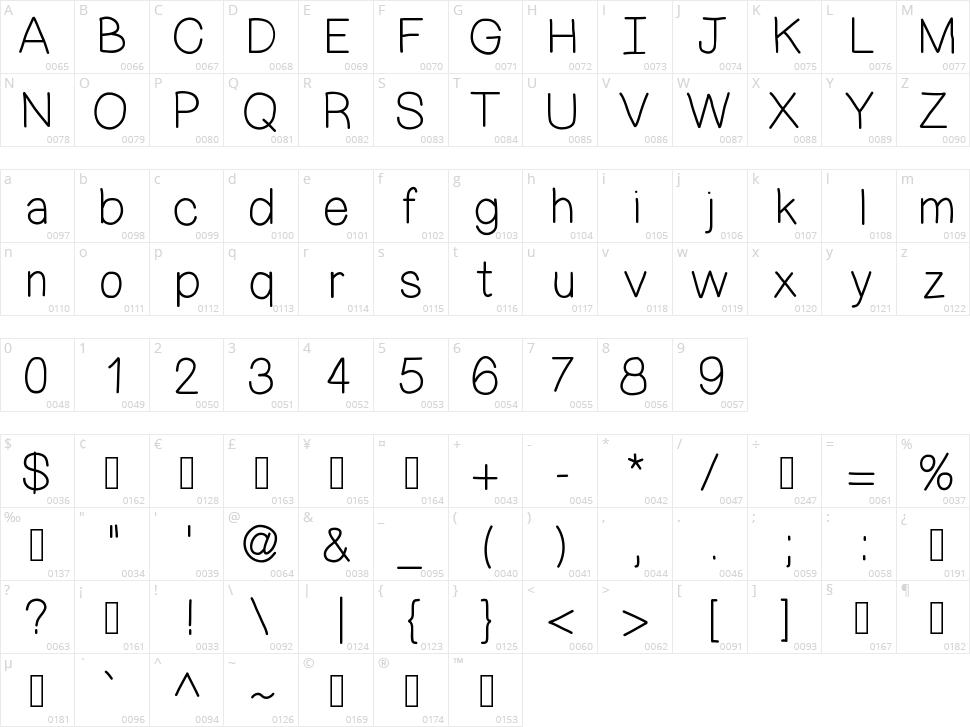 Mix Demi Sans Character Map