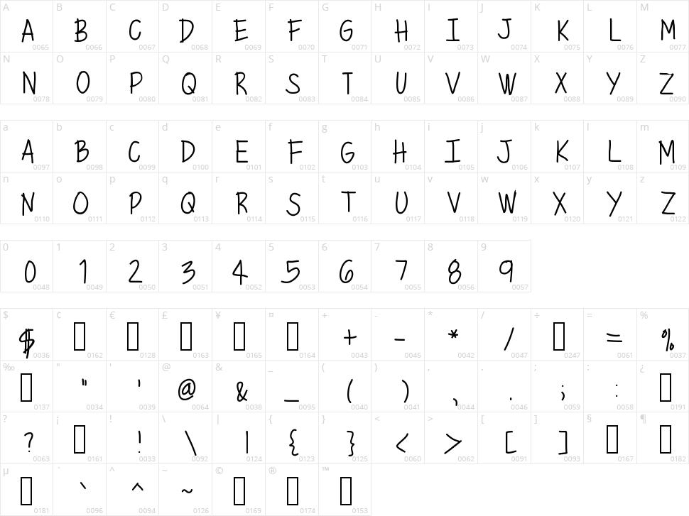 Mix Mini Caps Character Map