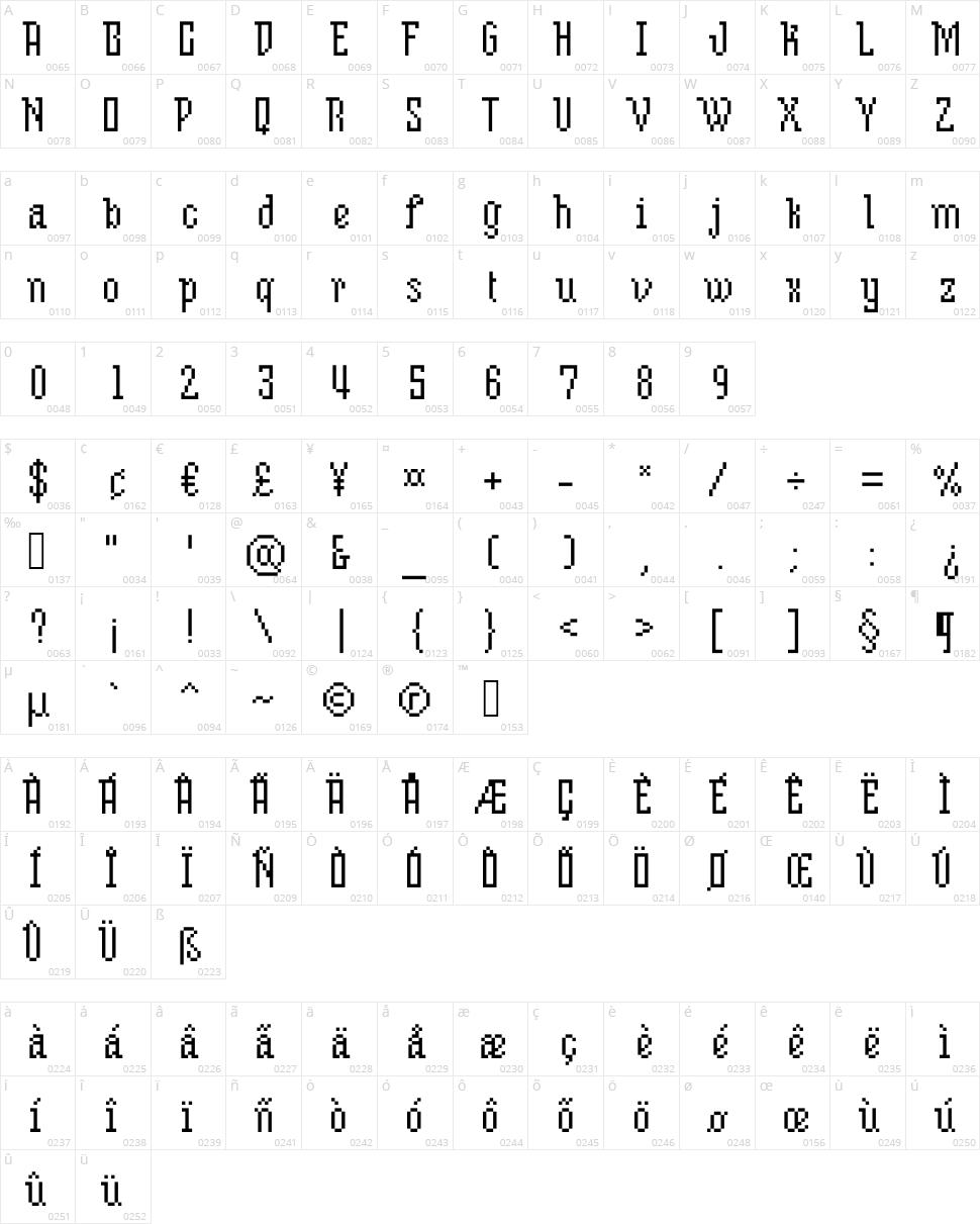 Mix Serif Condense Character Map
