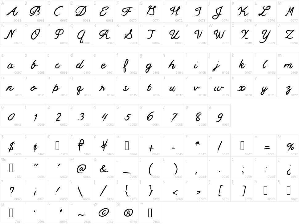 Mix Swift Character Map