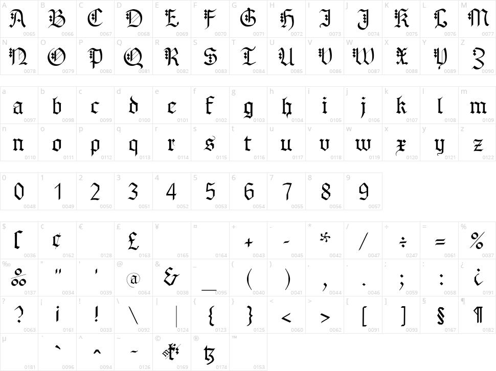 MK Broken Types Character Map