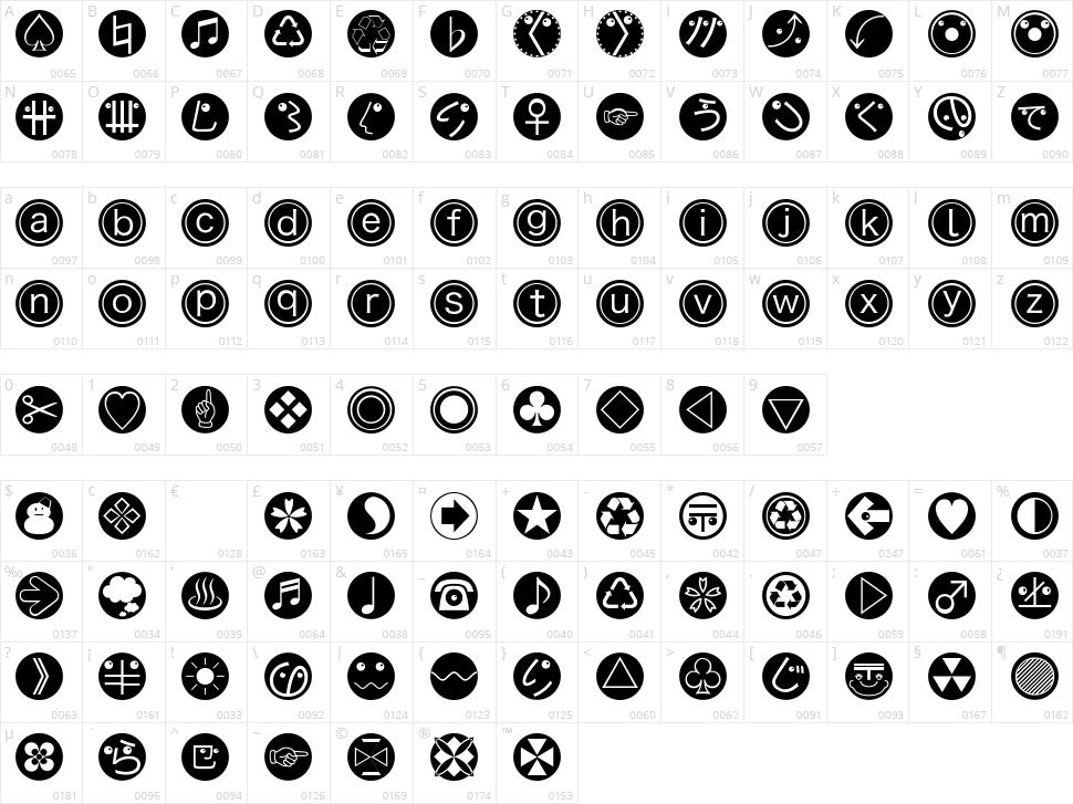MKBats Character Map