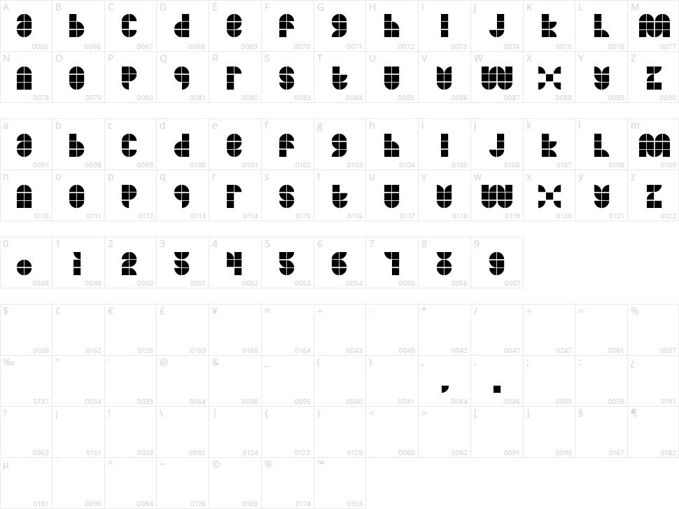MKF Tiler Character Map