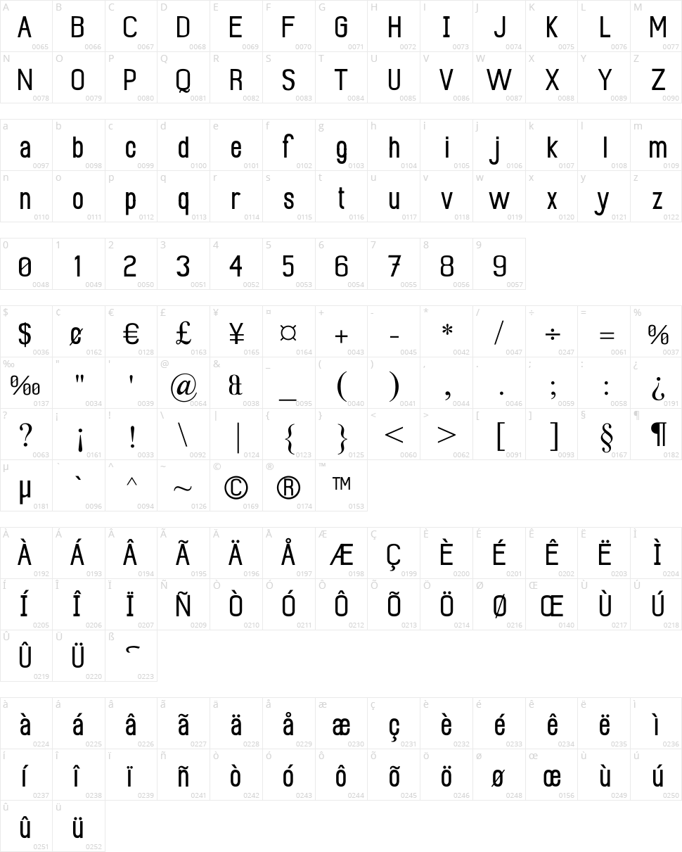 Mobile Sans Character Map