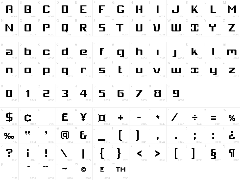 Mobitale Original Character Map