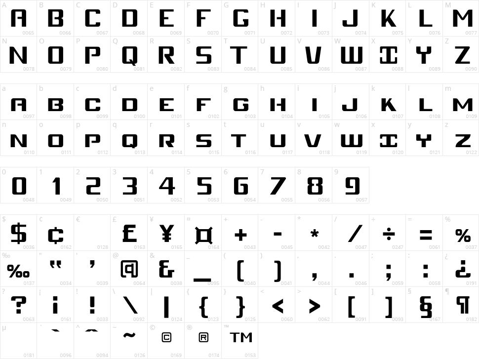 Mobitale Versalete Character Map