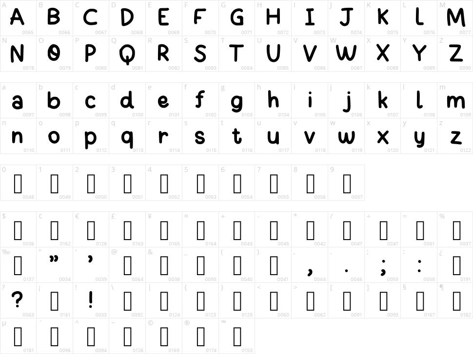 Mochihand Character Map