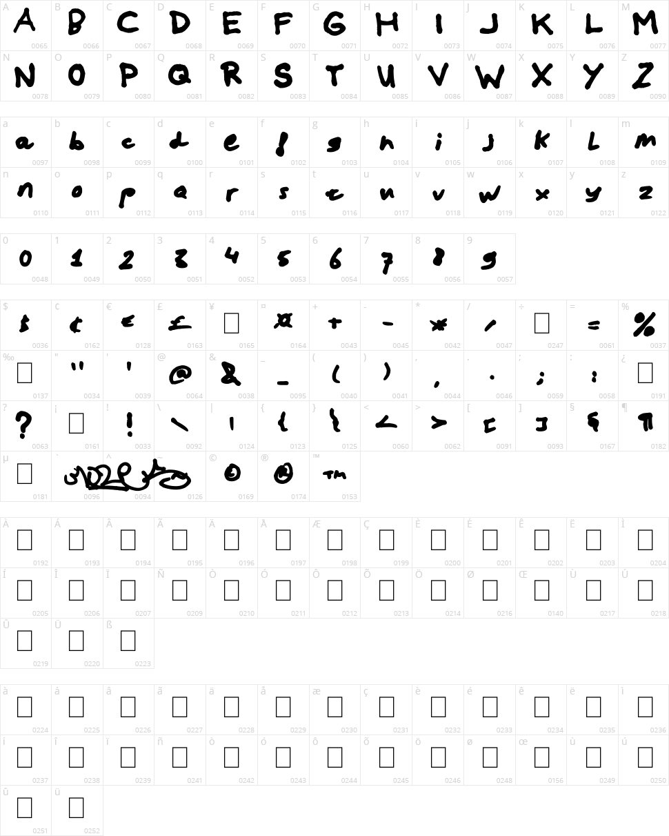 Mockup Character Map