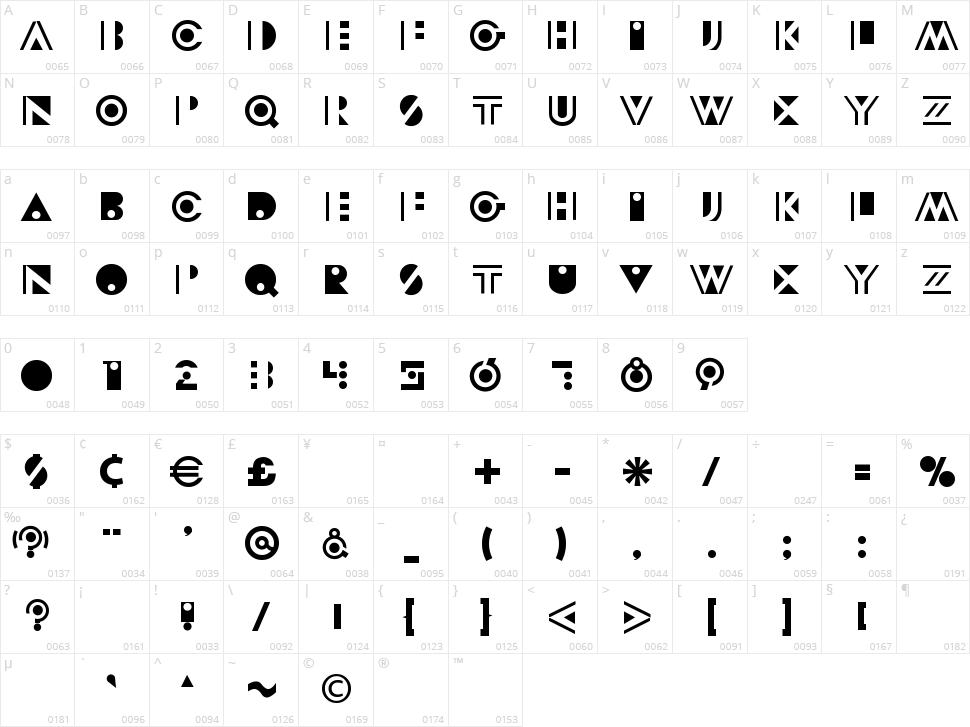 Modeccio Character Map