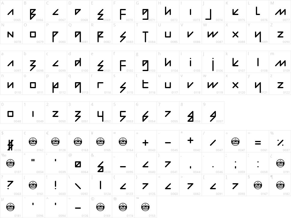 Modern Bohemian Character Map