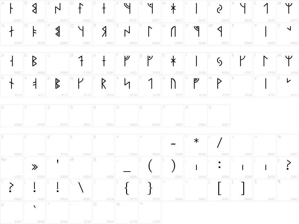 Modern Runic Character Map