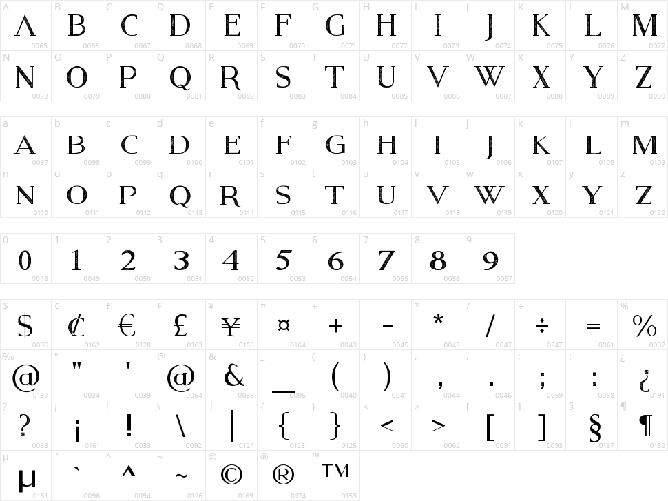 Modern Serif Eroded Character Map