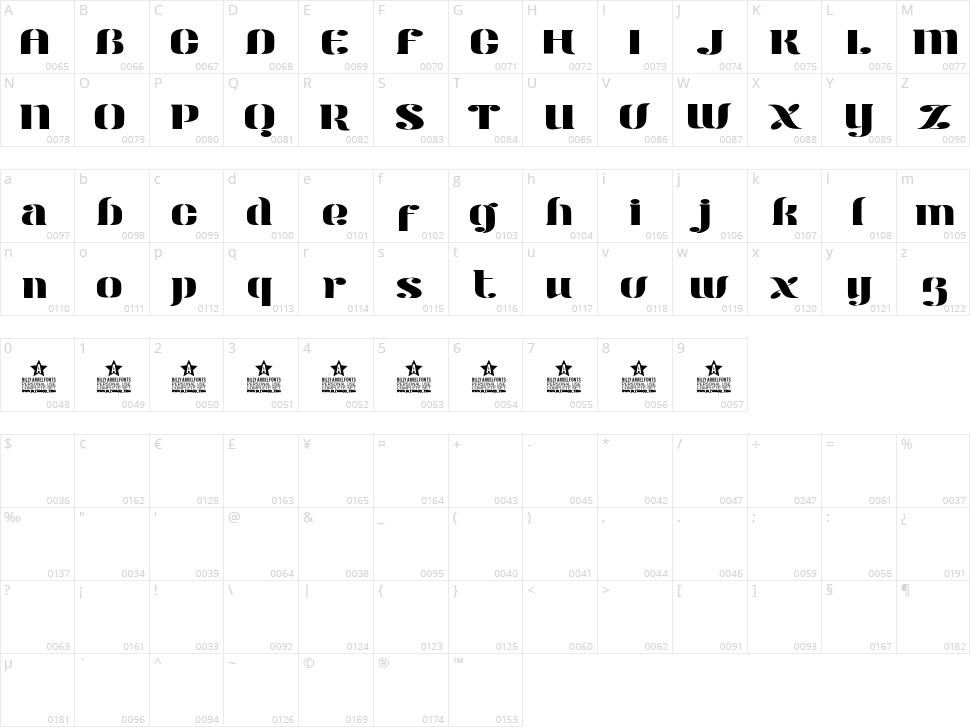 Modern Stencil Character Map