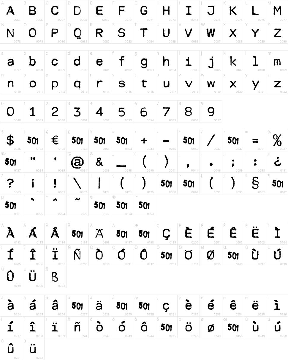 Modern Typewriter Character Map