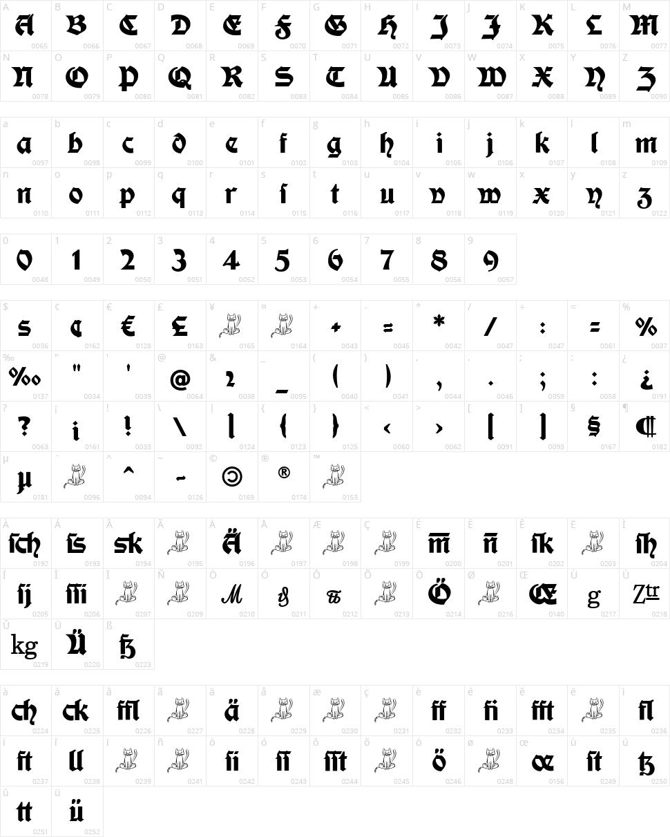 Moderne Fette Schwabacher Character Map