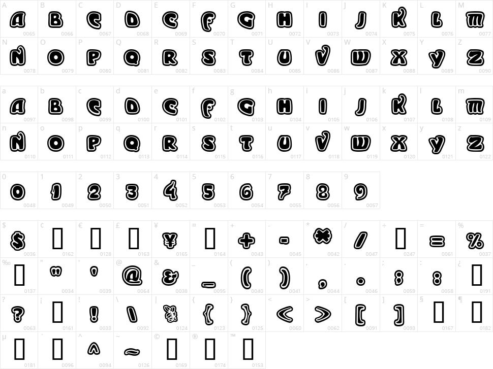 Moderno Character Map