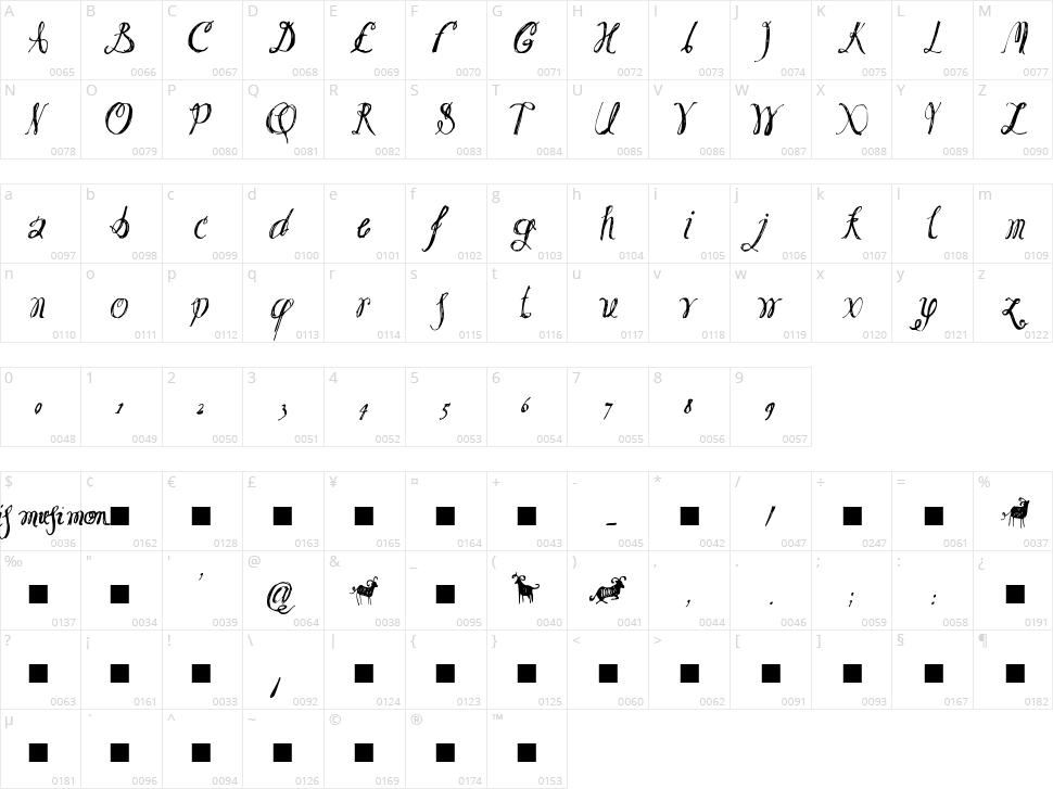 Moeflon Character Map