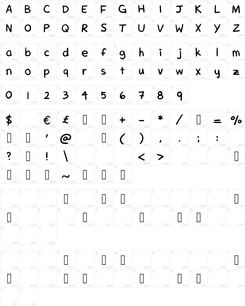 MoguFont Character Map
