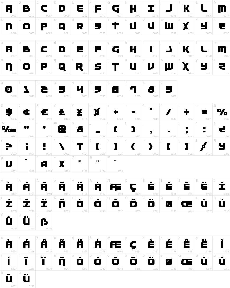 Moltors Character Map