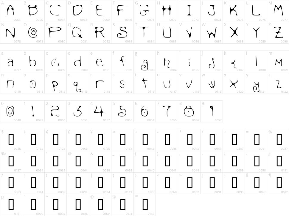 Mondo Messo Fonto Character Map