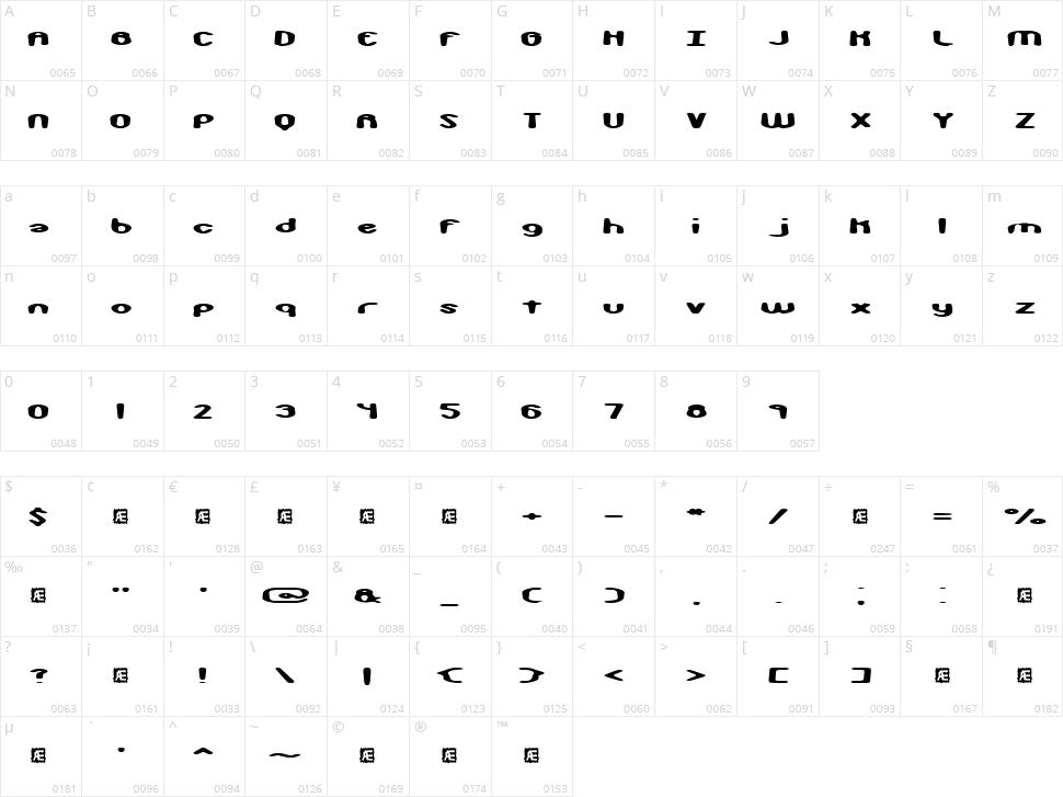 Monkey Phonics BRK Character Map