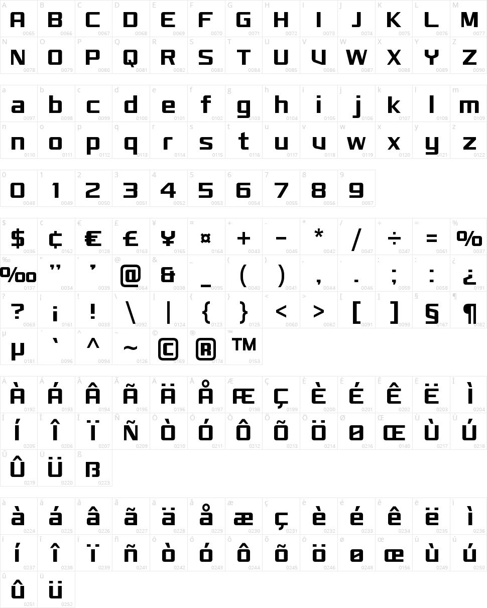 Monkirta Pursuit NC Character Map