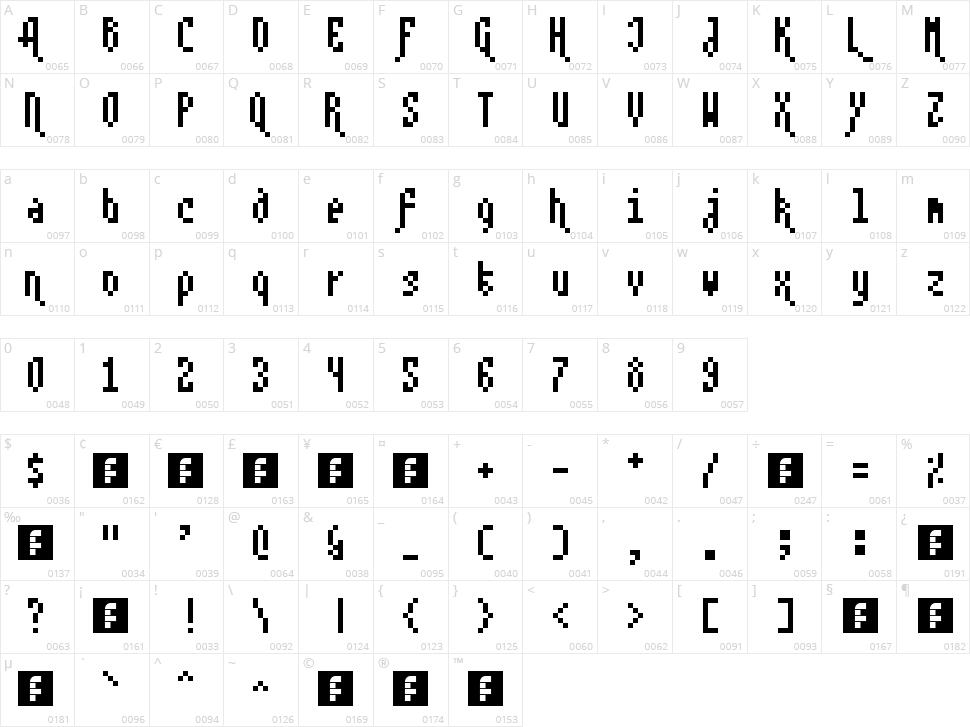 Mono a Mano Character Map