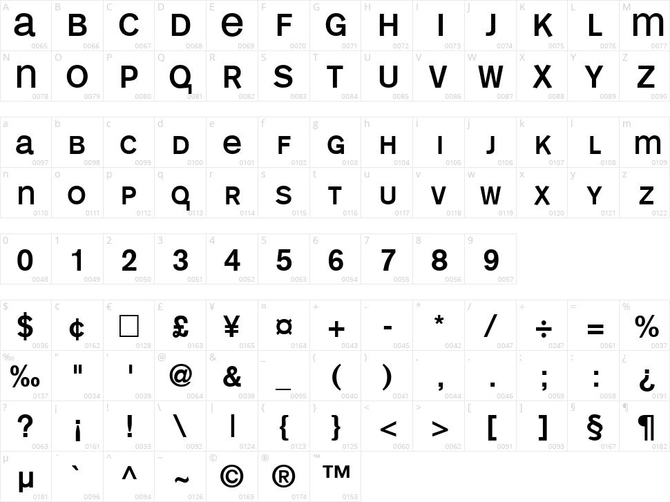 Mono Alphabet Character Map