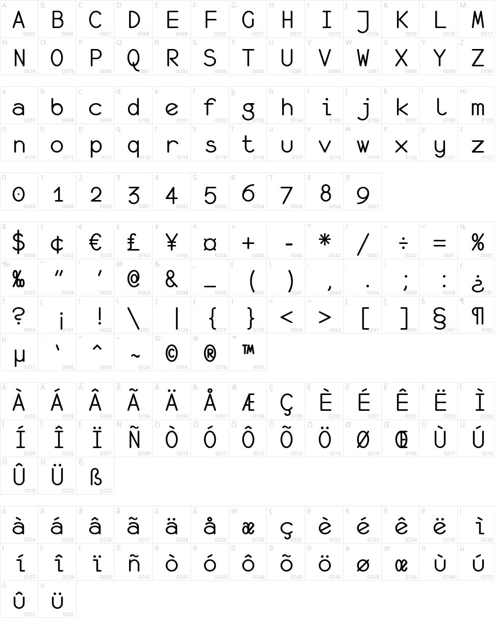Monofur Character Map