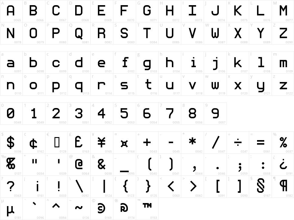 Mono MMM 5 Character Map