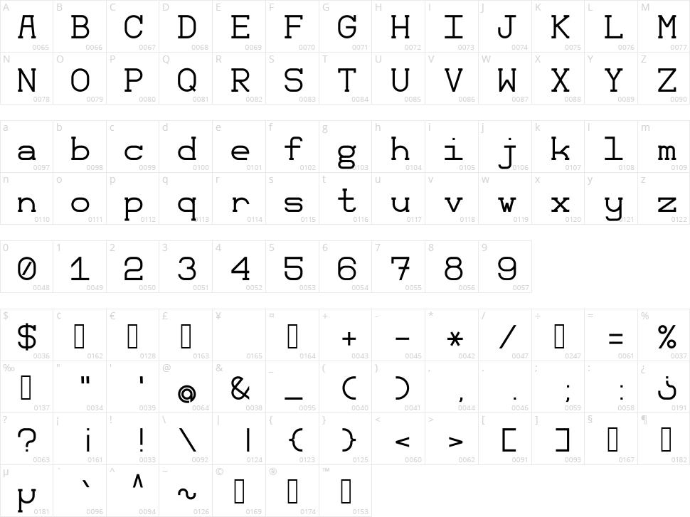 Monomod Character Map