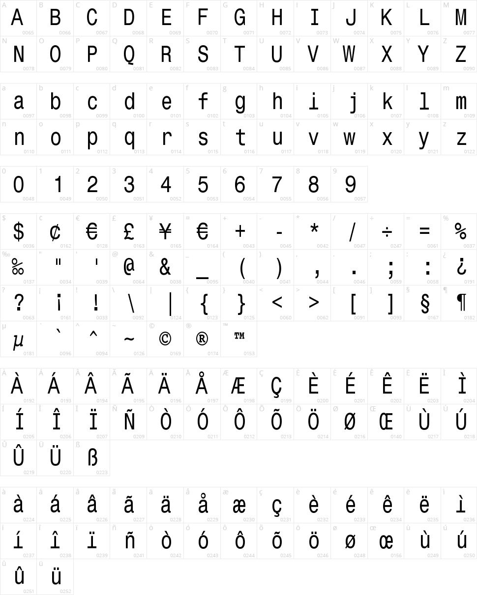 Monospace Typewriter Character Map