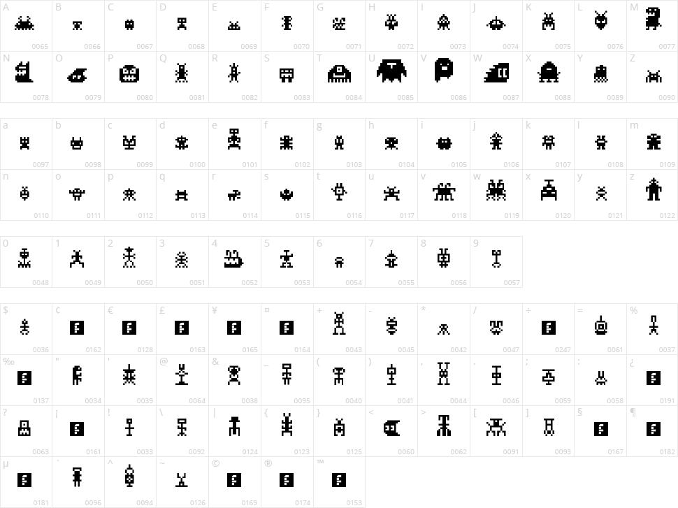 MonstaPix Character Map