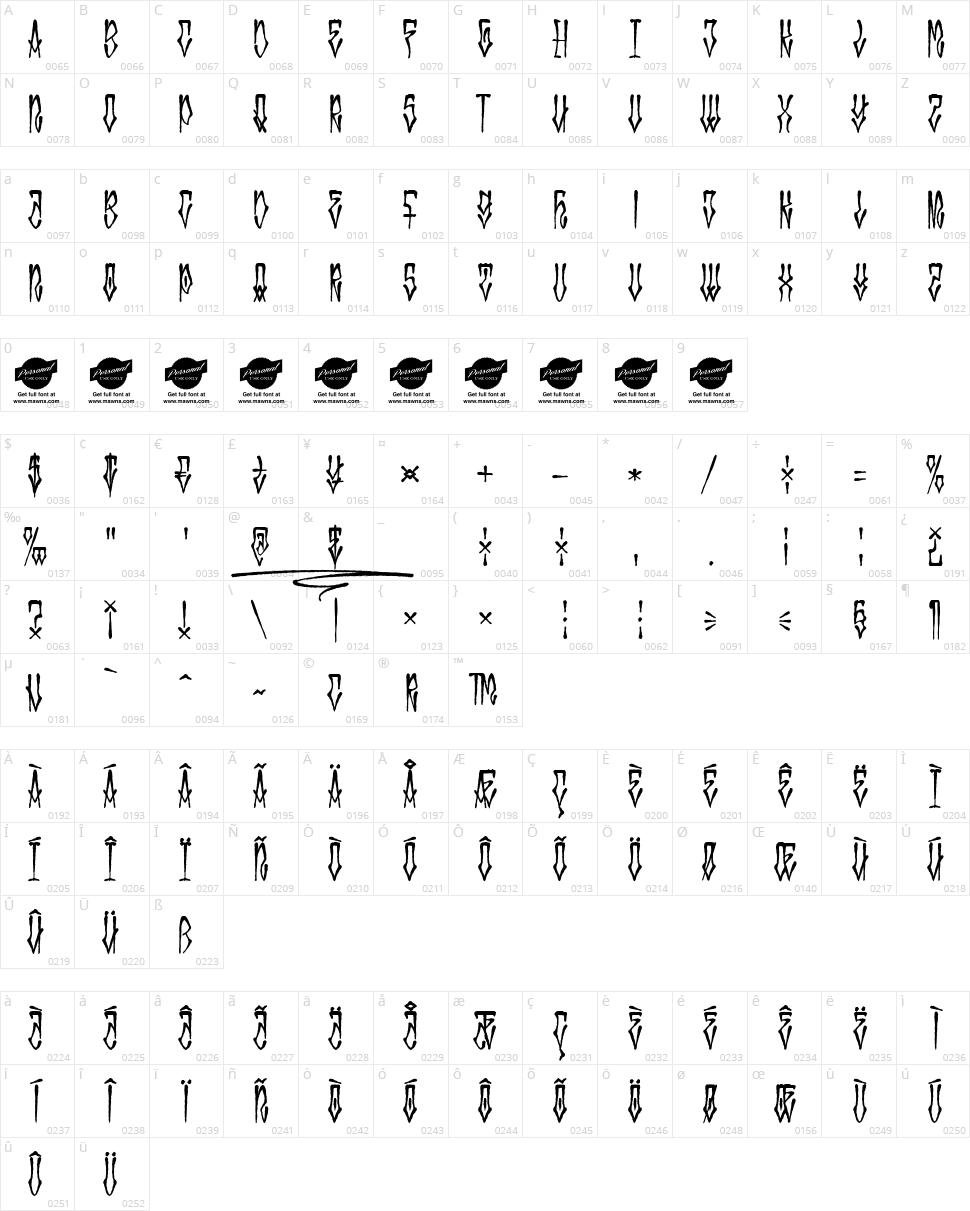 MonstaTag Character Map