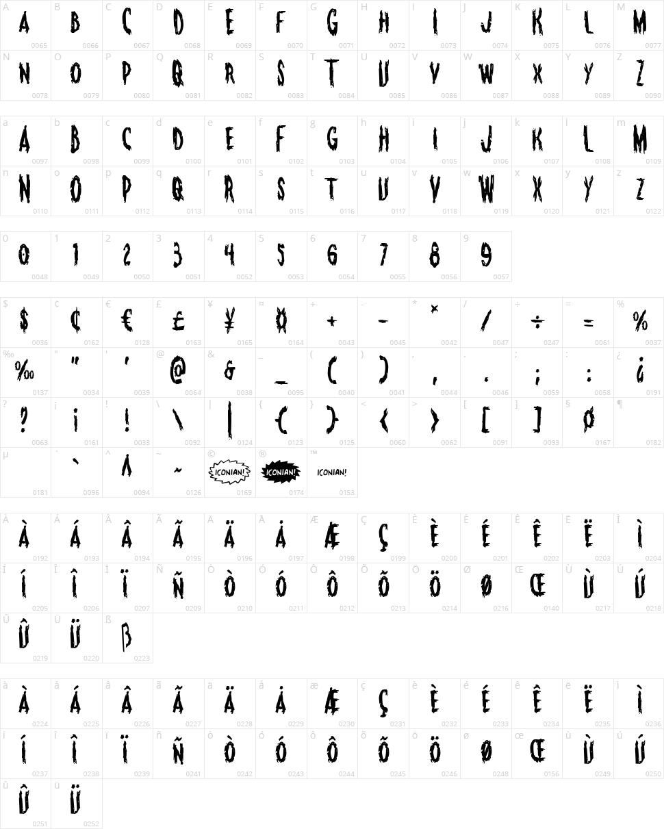 Monsterama  Character Map