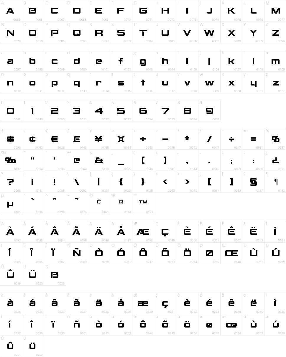 Montalban Character Map