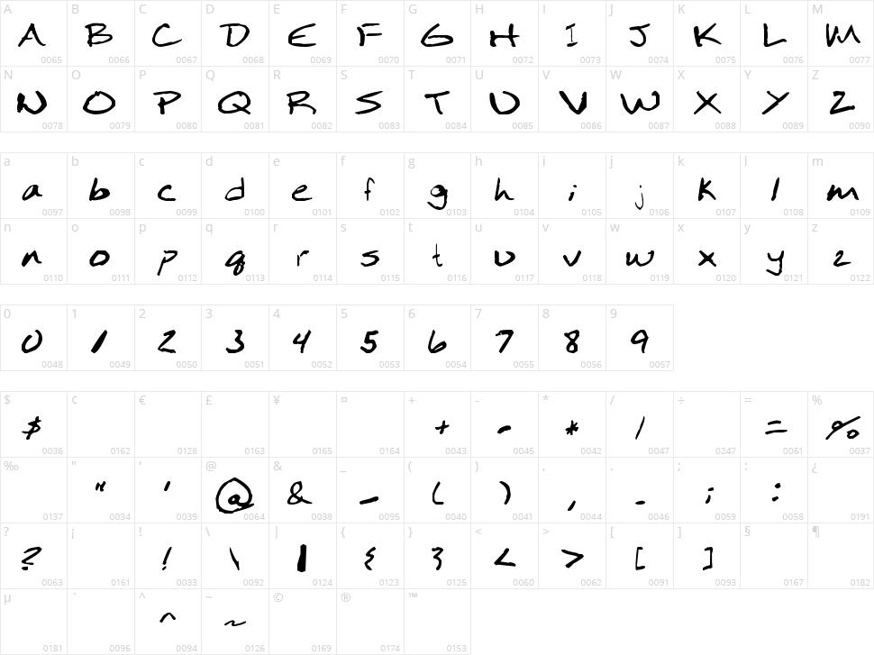 Moodica Character Map