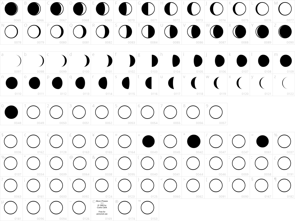 Moon Phases Character Map