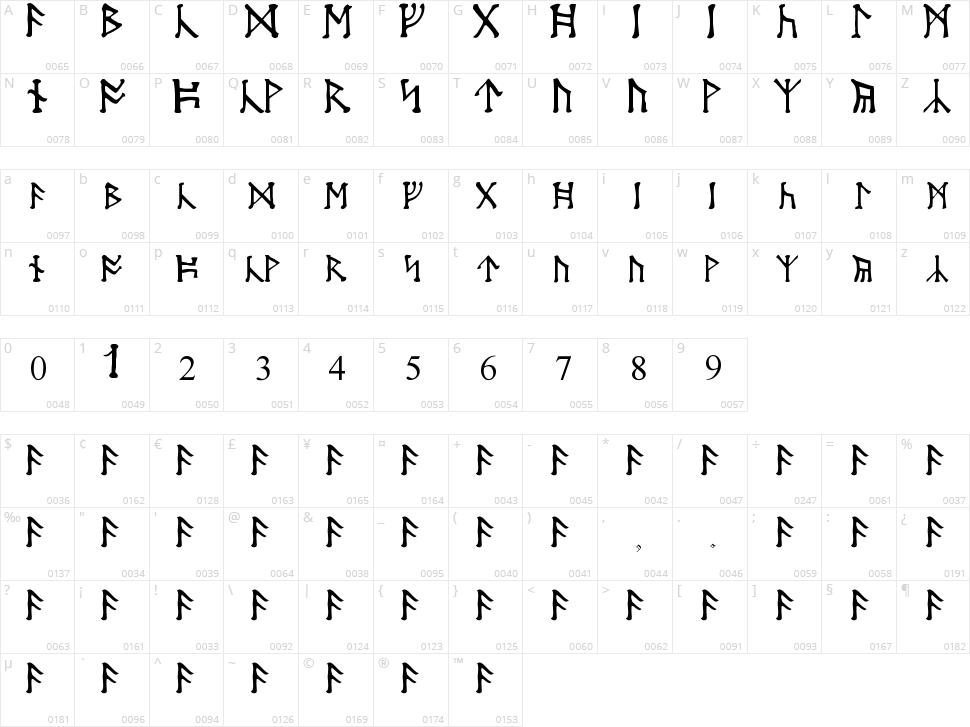 Moon Runes Character Map