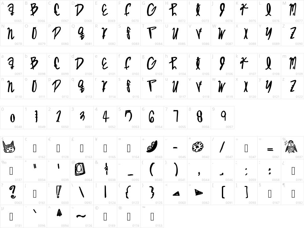 MoonPie Character Map