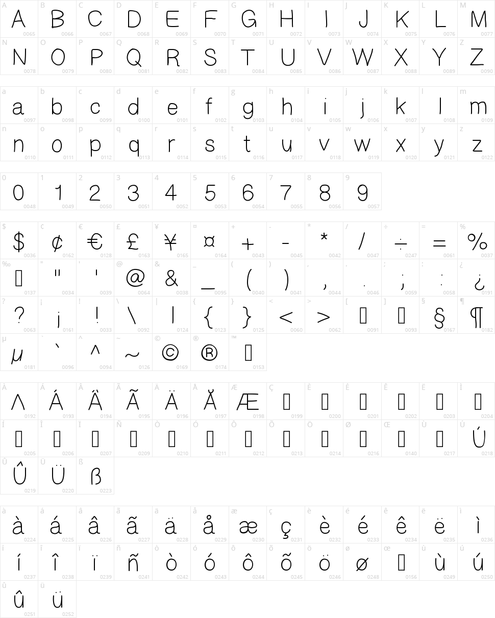 More Letters Character Map