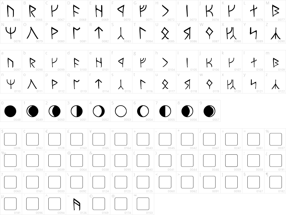 Moria Character Map